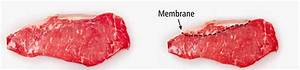 The Thermoworks Guide To Steaks U2014temps And Cuts