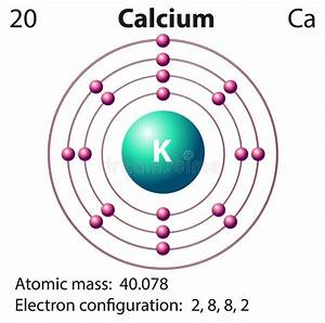 Diagram Representation Of The Element Chlorine Stock