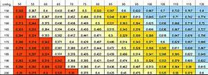 Matratzen Härtegrad 5 : matratzen h rtegrad 1 2 3 4 5 beste matratze f r ihren k rper angefertigt ~ Watch28wear.com Haus und Dekorationen