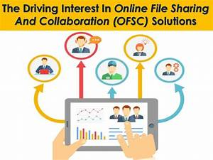 The driving interest in online file sharing and for Document sharing and collaboration