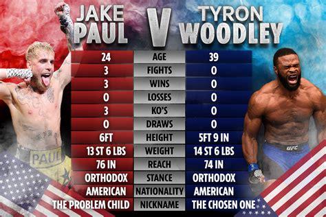 Woodley se enfrentó a jay hieron el 2 de febrero de 2013 en ufc 156 en su debut con la promoción en sustitución del lesionado erick silva. Jake Paul and Tyron Woodley tale of the tape: How boxer ...