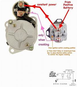 Wire Diagram Ford Starter Solenoid Relay Switch