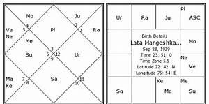 13 Zodiac Sign Birth Chart Lata Mangeshkar Birth Chart Lata Mangeshkar Kundli