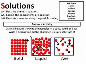 30 Liquid Particle Diagram