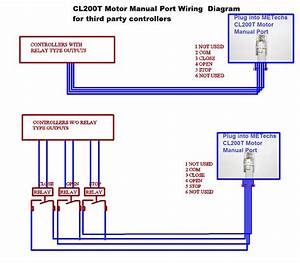 Wiring Diagram For Cl200t Controlled By Third Part