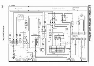 Wiring Diagram Tape Mobil Avanza