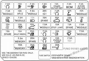 Fuse Box Diagram  U0026gt  Hyundai I30  Gd  2012