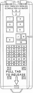 2000 Sable Fuse Box Diagram