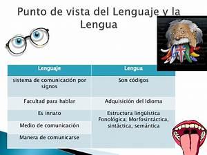 Diaporama A La Con Com : diaporama didcatica de la lengua unidad i ~ Medecine-chirurgie-esthetiques.com Avis de Voitures