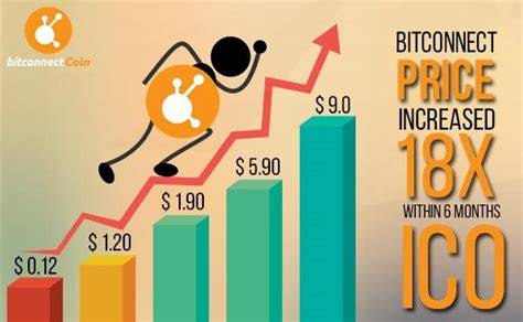 Live currency rates for bitconnect to bitcoin. BitConnect Coin (BCC) Records 18x Value Increase, within 6 Months of ICO   Bitcoinist.com