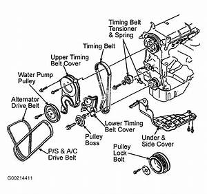 Timing Belt Replacement  How Replace Timing Belt On Mazda