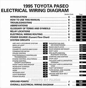 Paseo Wiring Diagram