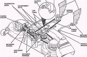 Craftsman 50 Inch Mower Deck Belt