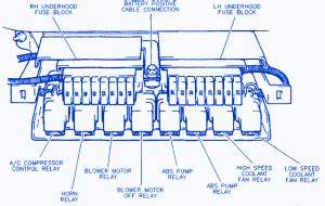 1996 Buick Century Fuse Block Diagram Wiring Schematic : buick park avenue 1996 abs fuse box block circuit breaker ~ A.2002-acura-tl-radio.info Haus und Dekorationen
