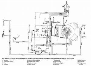 Basic Wiring Diagram For A Riding Mower : troybuilt riding mower won 39 t start ~ A.2002-acura-tl-radio.info Haus und Dekorationen