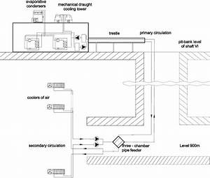 Centralized Air Conditioning System Diagram