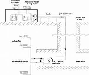31 Central Air Conditioner Diagram