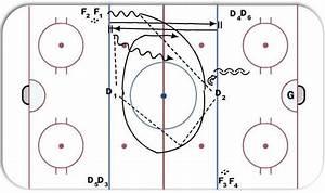Hockeyshare Com
