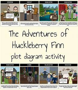 Create Visual Plot Diagrams For The Adventures Of