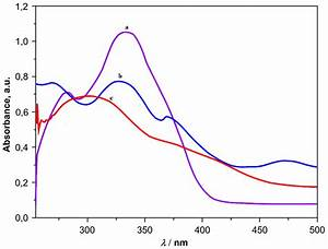 Electronic Spectra Of Free Ligand  A   Copper Complex  B