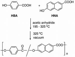 Scheme 1  Copolymerization Of 4