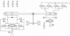 Functional Schematic View Of Test System For Electro