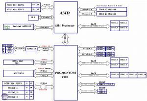 Asus X370 Pro