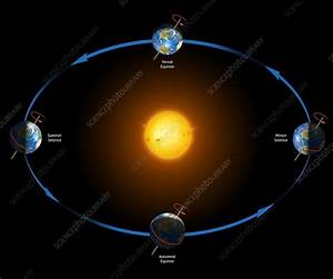 Diagram Of The Earth U0026 39 S Seasons - Stock Image  5188