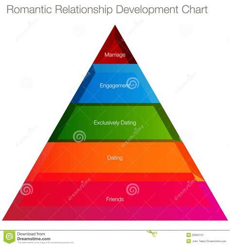 dim up au bureau relationship chart stock vector image 29364747