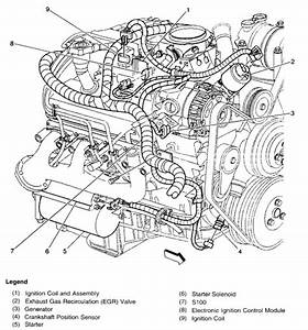 Instructions To Change Fuel Pump On 1998 Chevy Blazer 4 3 V6