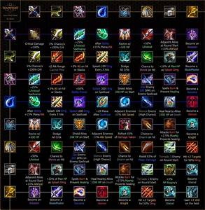 Tft Item Guide Cheat Sheet  How To Get Items In Teamfight