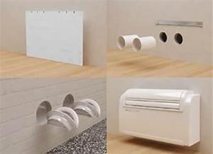 Climatisation Sans Unité Extérieure : climatiseur reversible sans unite exterieure climatisation ~ Premium-room.com Idées de Décoration