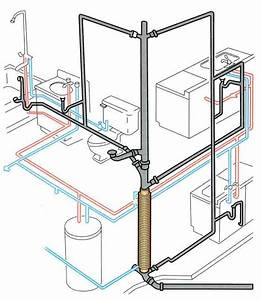 Household Plumbing Design