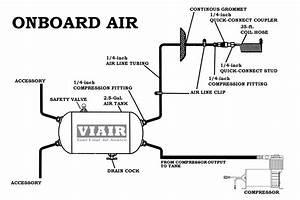 Ms 0140  Truck Air Horn Diagram Download Diagram