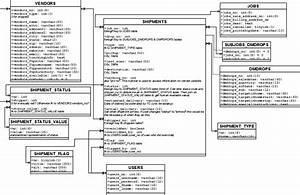 Generate Er Diagram From Mysql Db : auto generate database diagram mysql stack overflow ~ A.2002-acura-tl-radio.info Haus und Dekorationen