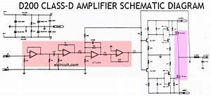 D200 Class-d Power Amplifier For Diy Audio