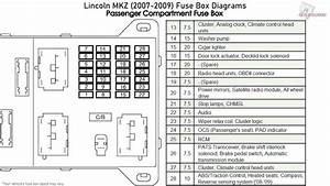 Lincoln Mkz  2007-2009  Fuse Box Diagrams