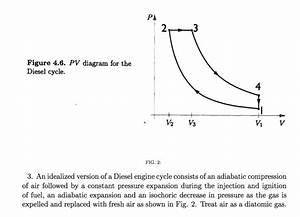Solved  Thermodynamics  Pv Diagram  Adiabatic Work Questio