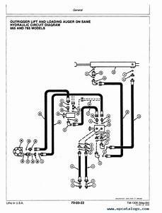 John Deere 770 Free Repair Manual
