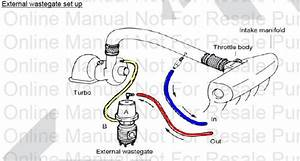 External Wastegate Lines
