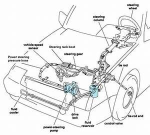 Wheel Alignment Strut Replacement