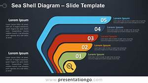 Sea Shell Diagram For Powerpoint And Google Slides
