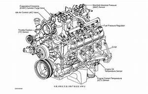 31 Chevy 53 Liter Engine Diagram