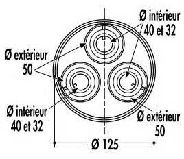 Serrurier paris 8 75008 accueil for Serrurier 75008
