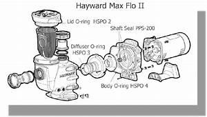 Hayward Max Flo Ii