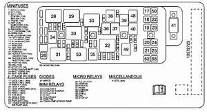 1997 Chevy Malibu Under Hood Fuse Box Diagram : 2010 chevrolet malibu fuse box diagrams ricks free auto ~ A.2002-acura-tl-radio.info Haus und Dekorationen