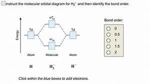 Solved  Construct The Molecular Orbital Diagram For H2