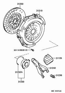 Wiring Diagram For 1985 Mr2