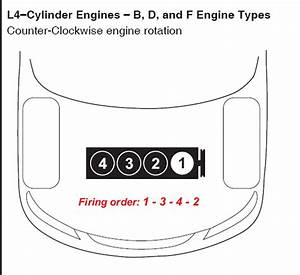 Distributor Firing Order  Four Cylinder Front Wheel Drive