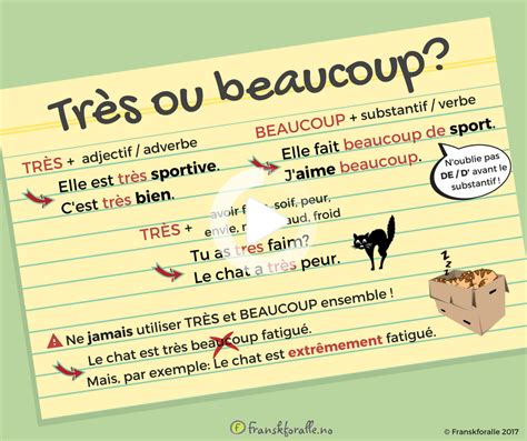 A Cup of French | Learn French with A Cup of French® in ...